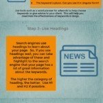 Free infographic tool: Visme review